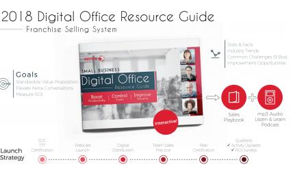 2018 Digital Office Resource Guide